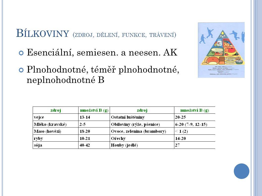 Bílkoviny (zdroj, dělení, funkce, trávení)
