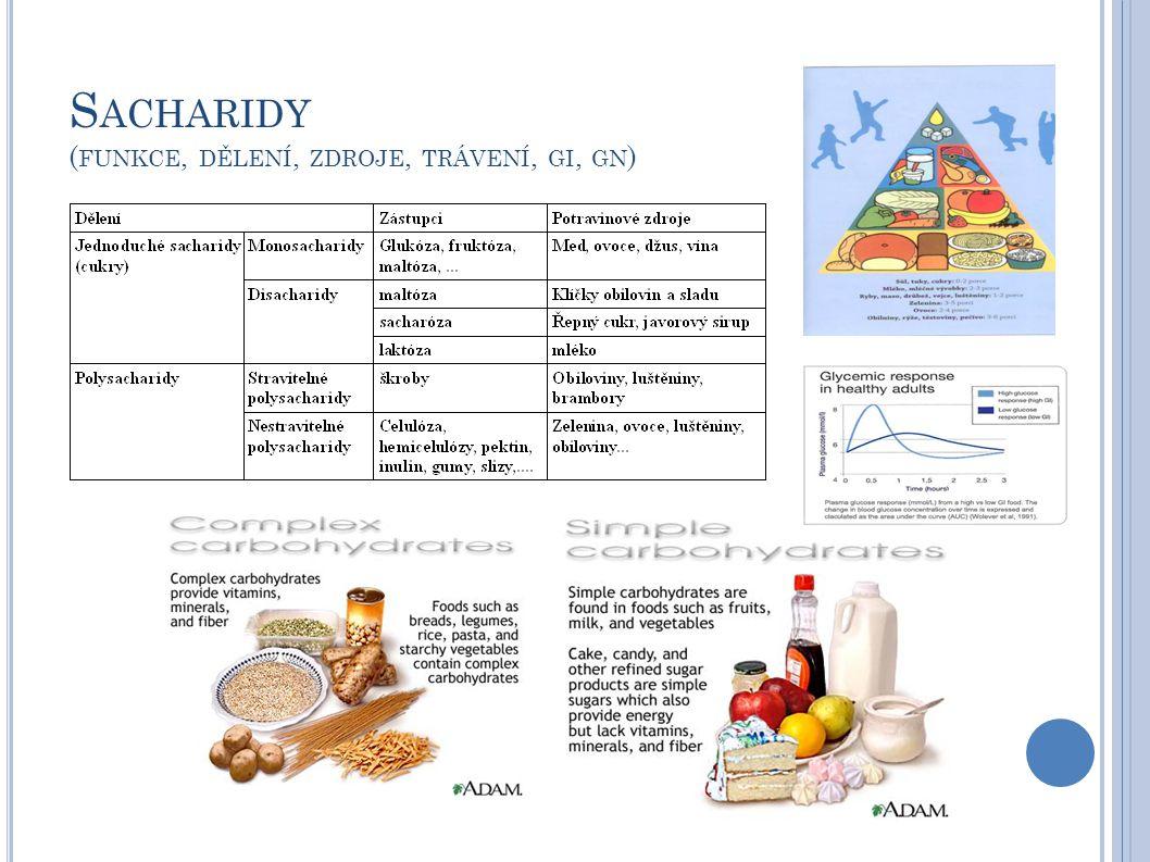 Sacharidy (funkce, dělení, zdroje, trávení, gi, gn)