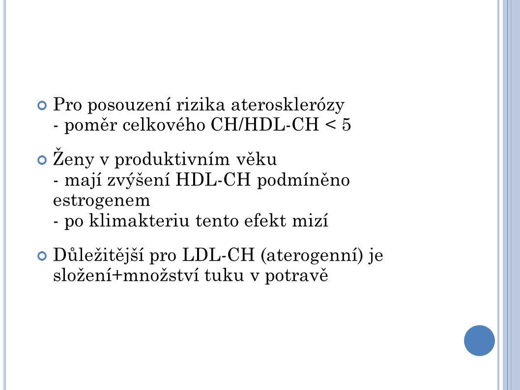 Pro posouzení rizika aterosklerózy - poměr celkového CH/HDL-CH < 5