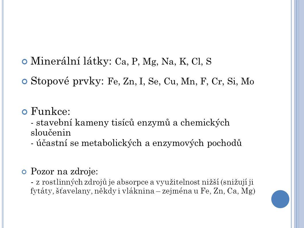 Minerální látky: Ca, P, Mg, Na, K, Cl, S