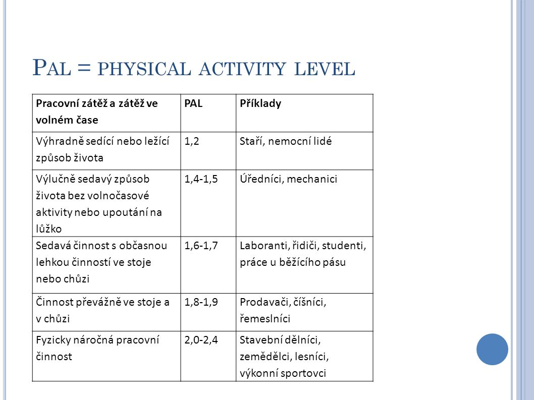 Pal = physical activity level