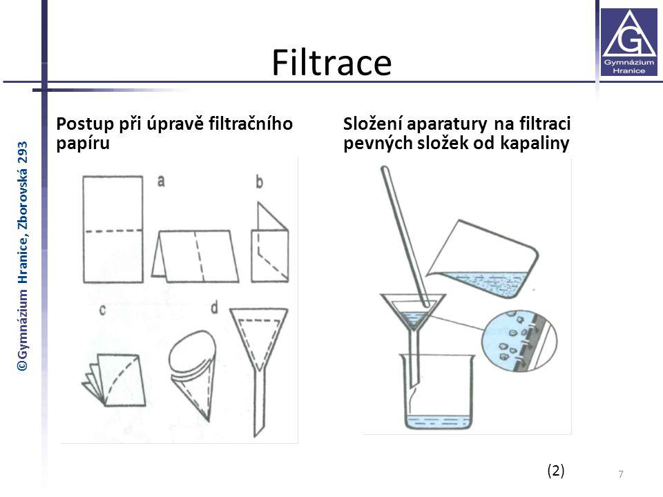 Filtrace Postup při úpravě filtračního papíru