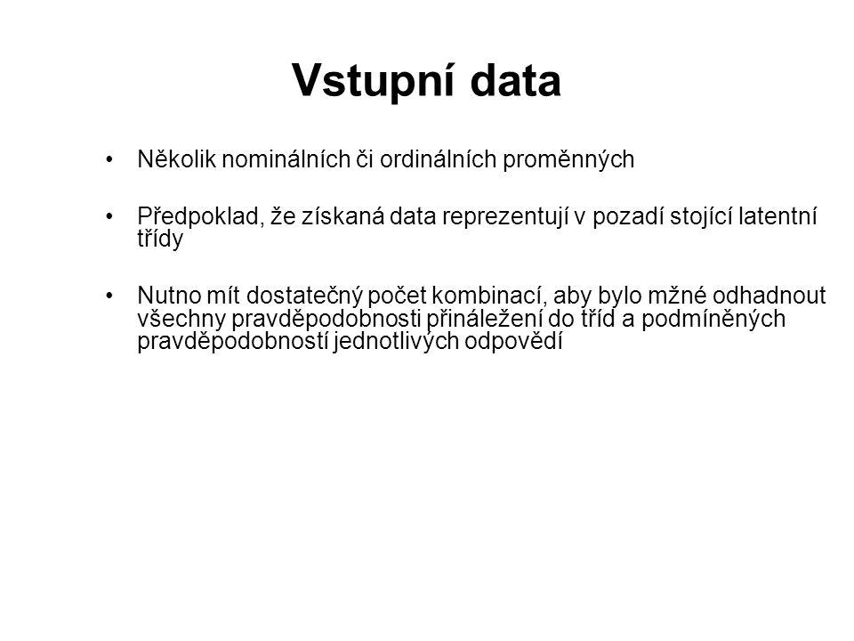 Vstupní data Několik nominálních či ordinálních proměnných