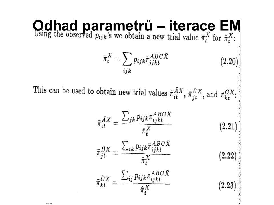 Odhad parametrů – iterace EM
