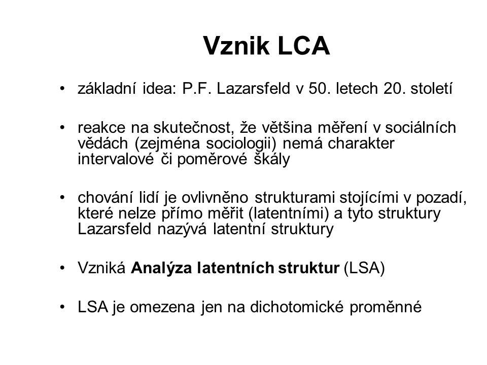 Vznik LCA základní idea: P.F. Lazarsfeld v 50. letech 20. století