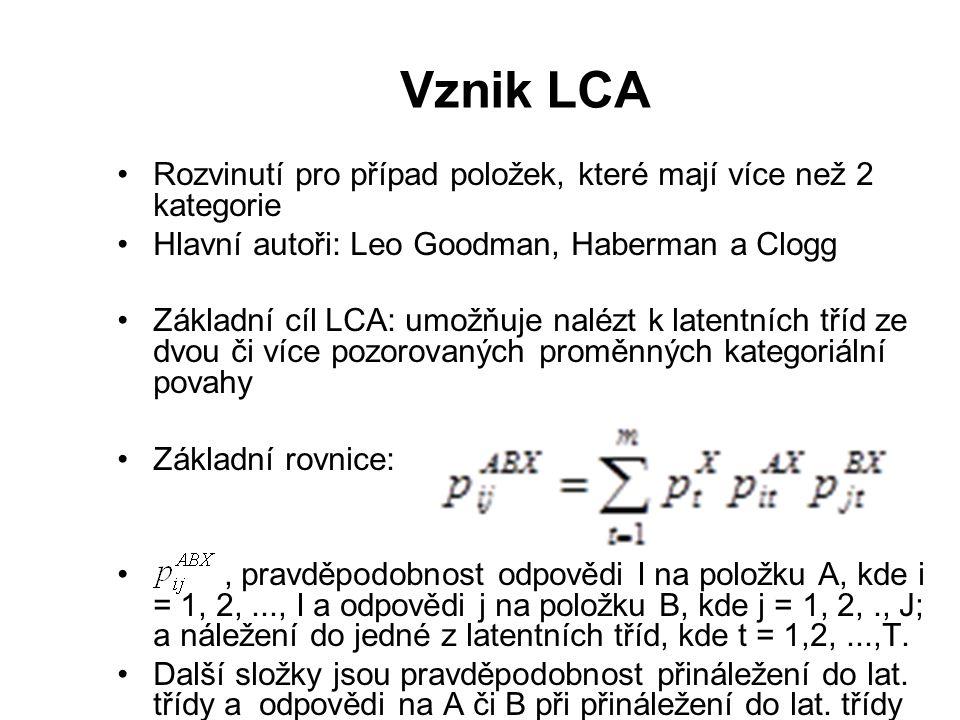 Vznik LCA Rozvinutí pro případ položek, které mají více než 2 kategorie. Hlavní autoři: Leo Goodman, Haberman a Clogg.