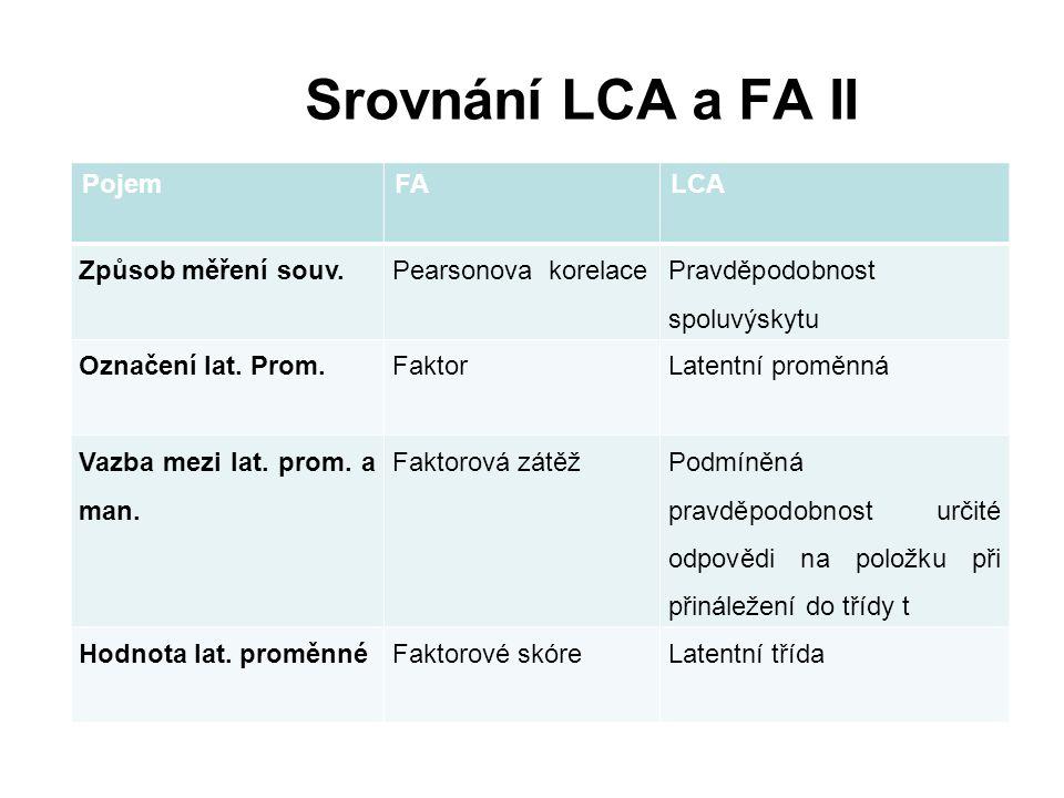 Srovnání LCA a FA II Pojem FA LCA Způsob měření souv.