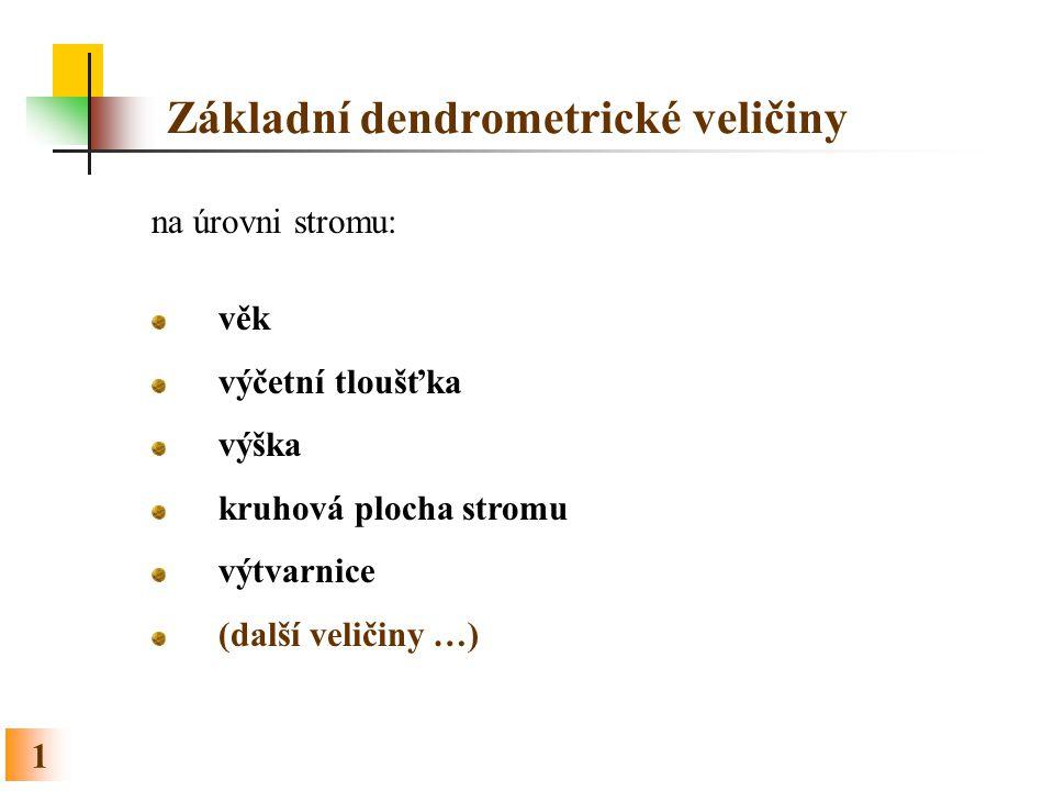 Základní dendrometrické veličiny