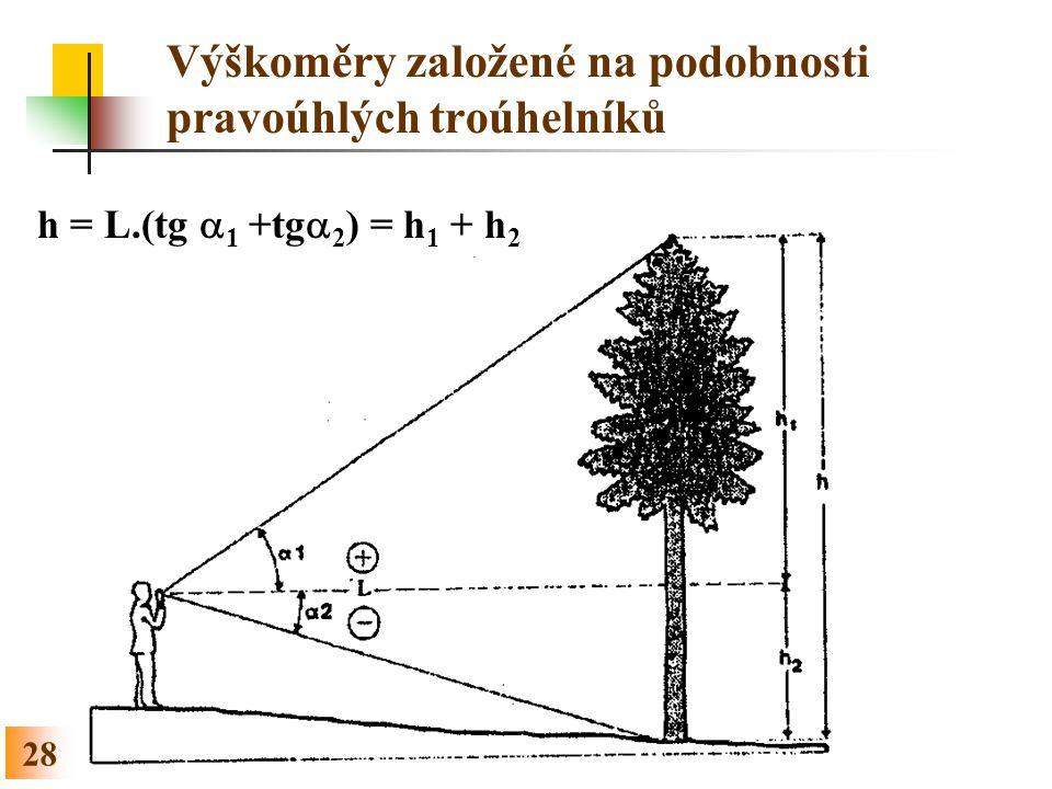 Výškoměry založené na podobnosti pravoúhlých troúhelníků