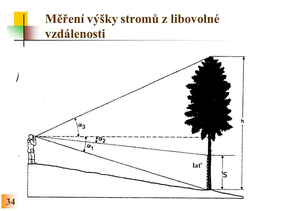 Měření výšky stromů z libovolné vzdálenosti