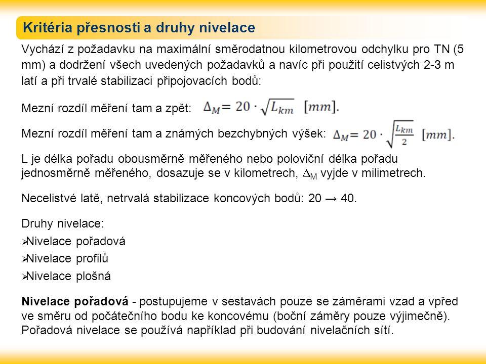 Kritéria přesnosti a druhy nivelace