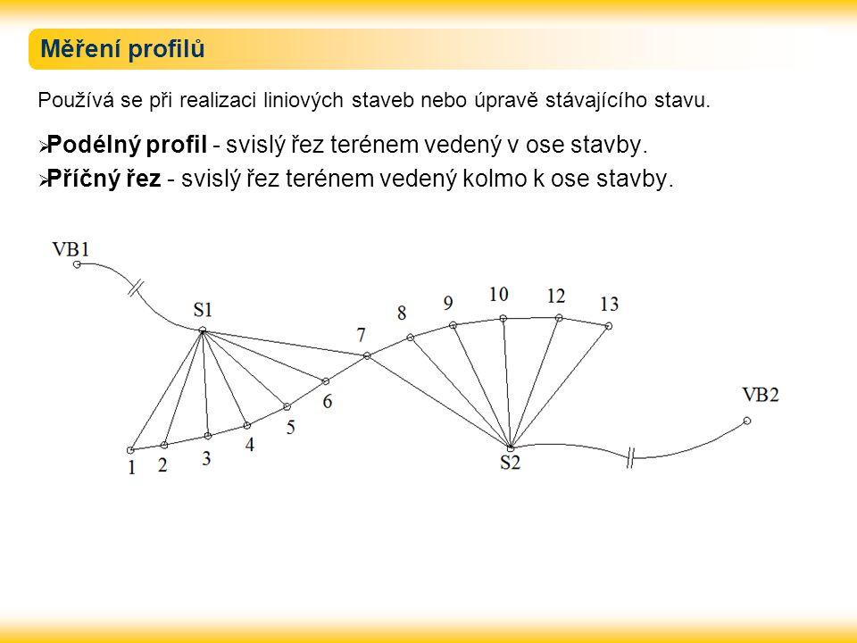 Měření profilů Používá se při realizaci liniových staveb nebo úpravě stávajícího stavu. Podélný profil - svislý řez terénem vedený v ose stavby.