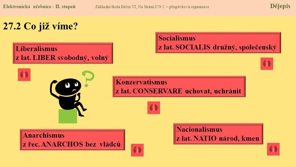 27.2 Co již víme Socialismus z lat. SOCIALIS družný, společenský