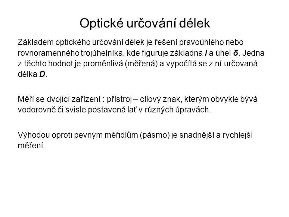Optické určování délek