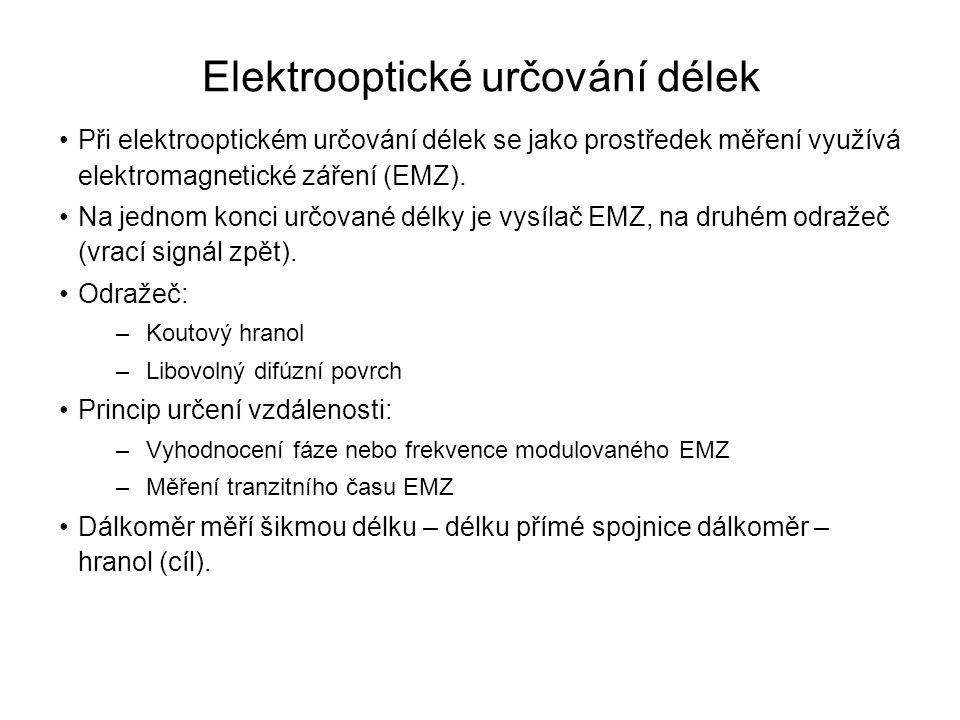 Elektrooptické určování délek