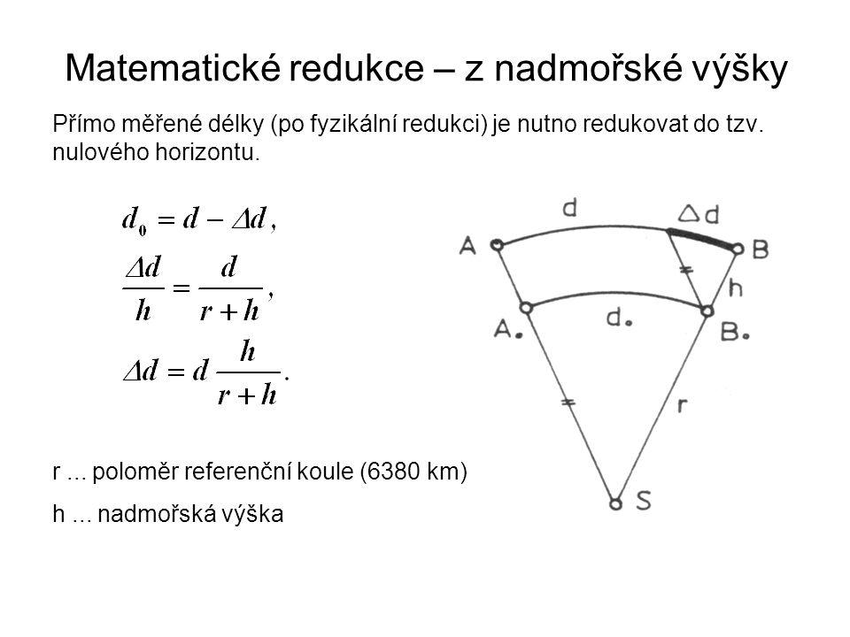 Matematické redukce – z nadmořské výšky