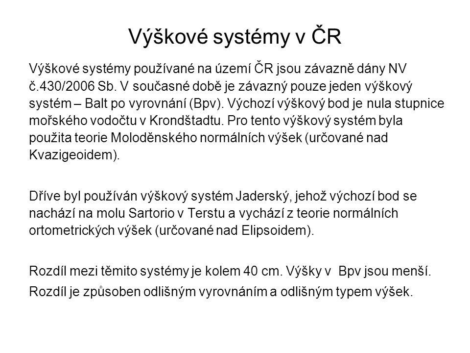Výškové systémy v ČR