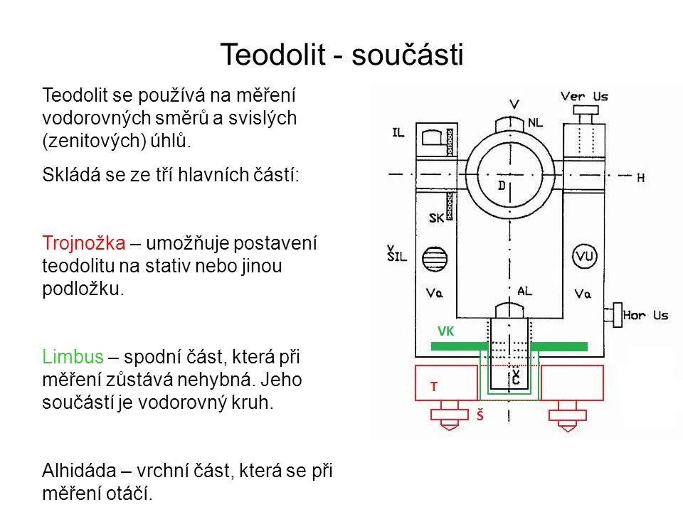Teodolit - součásti Teodolit se používá na měření vodorovných směrů a svislých (zenitových) úhlů. Skládá se ze tří hlavních částí: