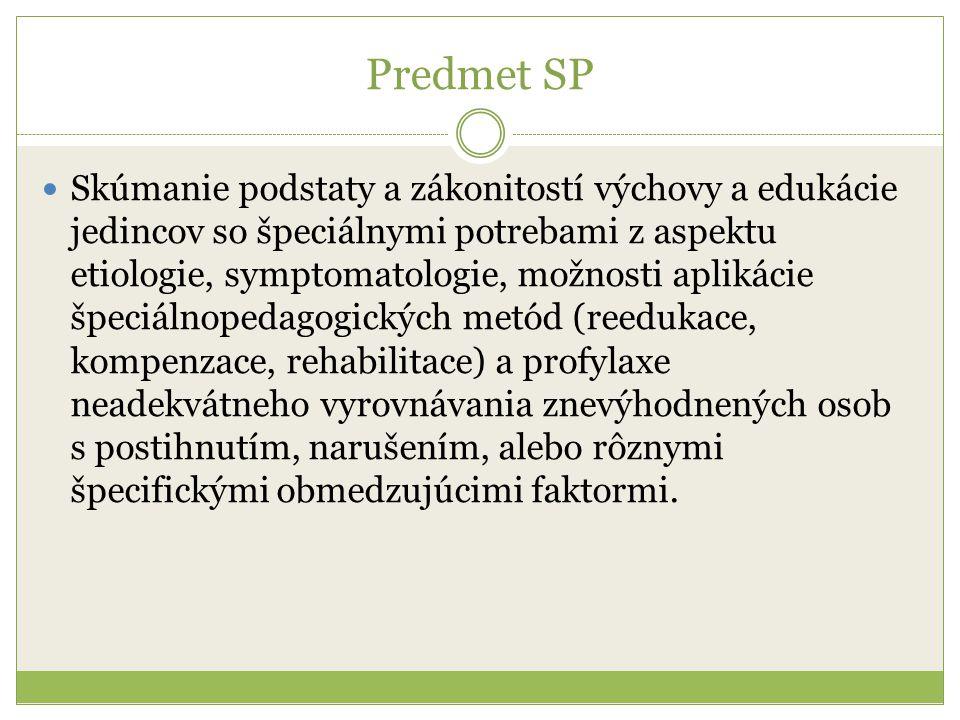 Predmet SP