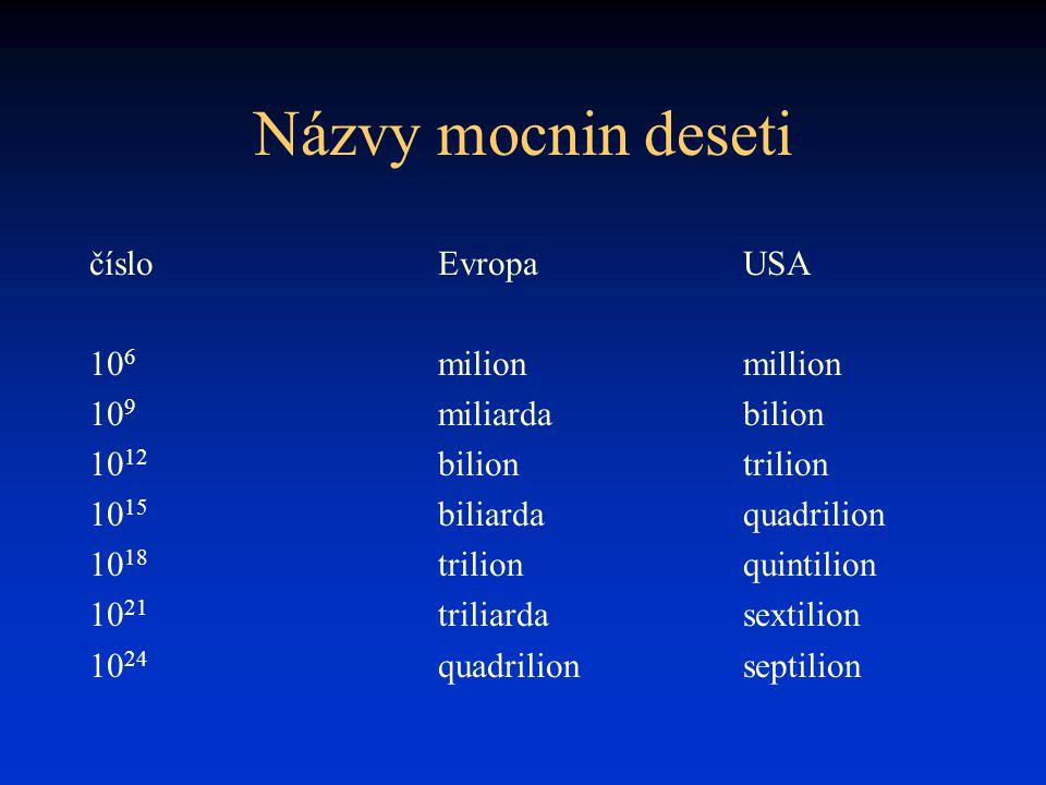 Názvy mocnin deseti číslo Evropa USA 106 milion million