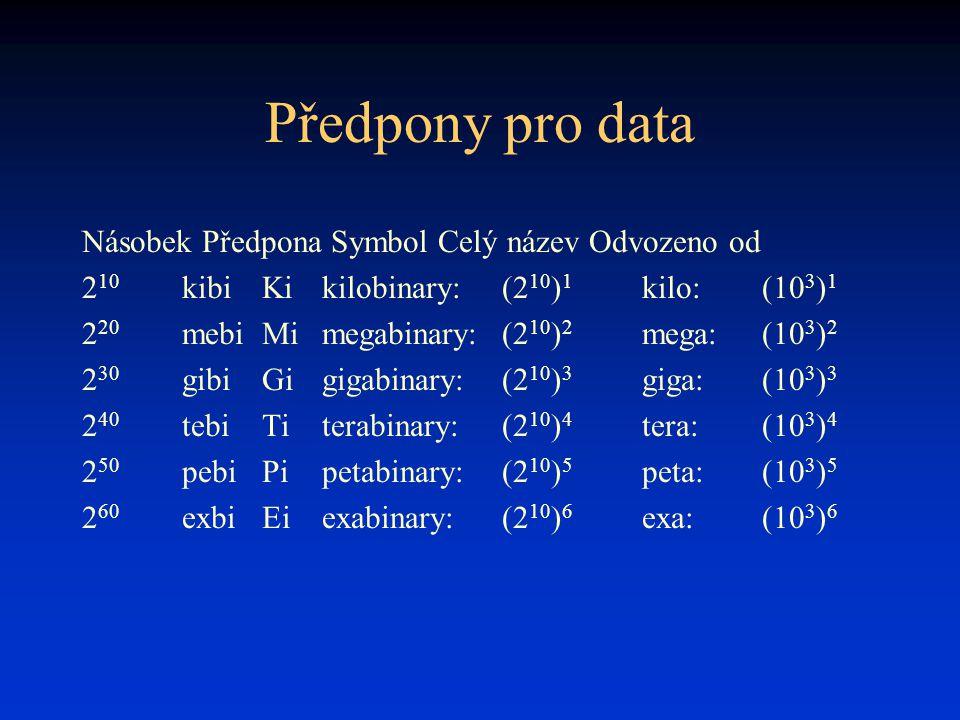 Předpony pro data Násobek Předpona Symbol Celý název Odvozeno od