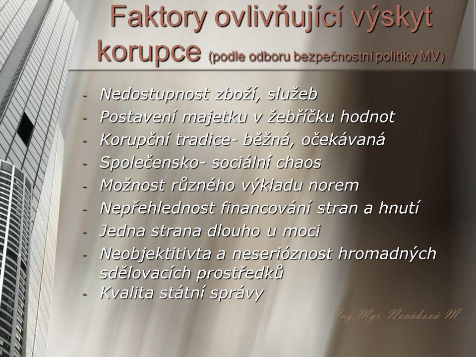 Faktory ovlivňující výskyt korupce (podle odboru bezpečnostní politiky MV)