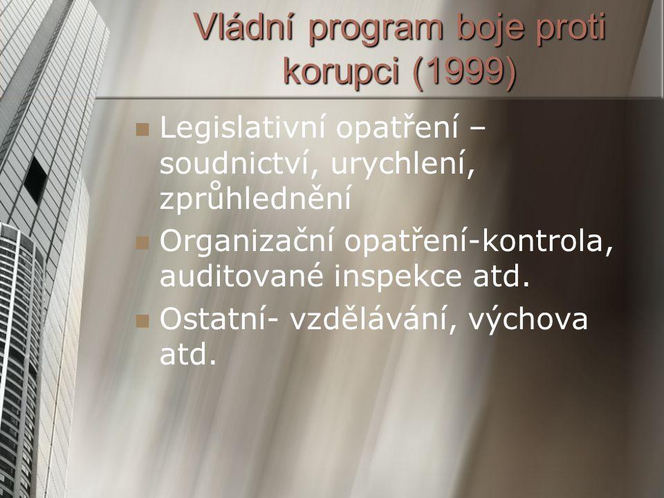 Vládní program boje proti korupci (1999)