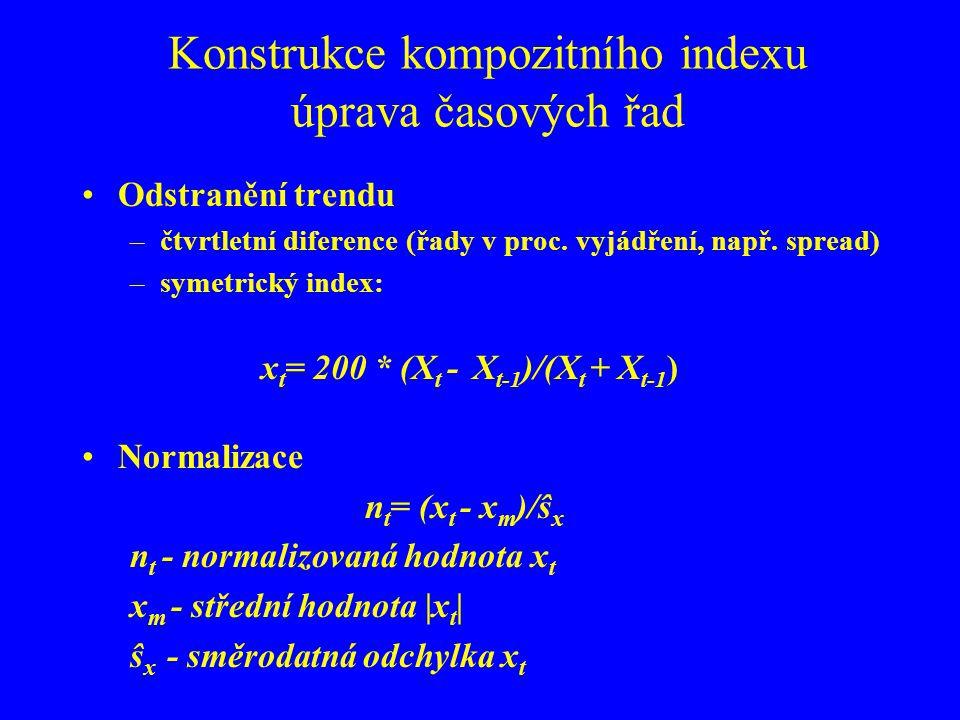 Konstrukce kompozitního indexu úprava časových řad