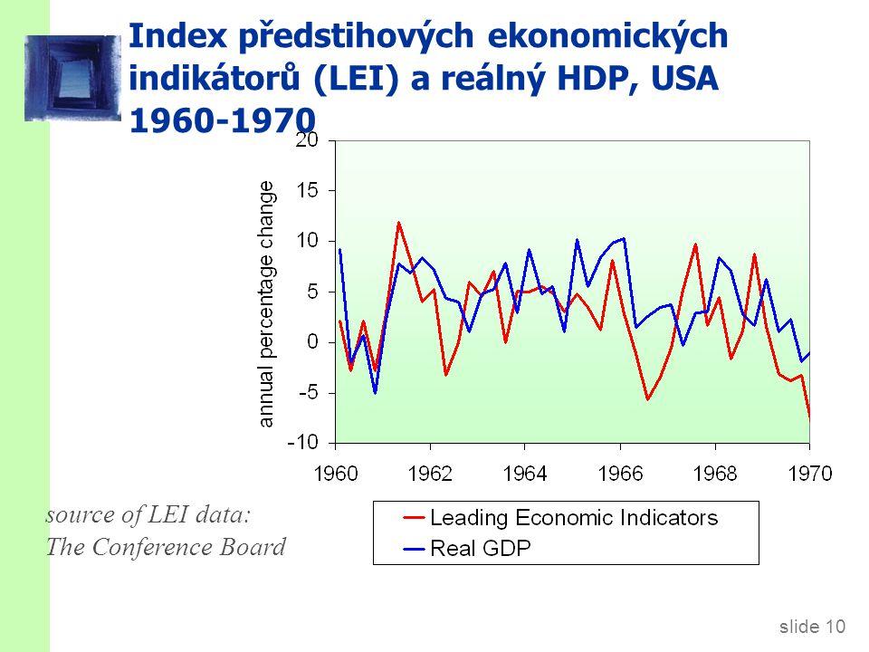 Index LEI a reálný HDP, USA 1970-80