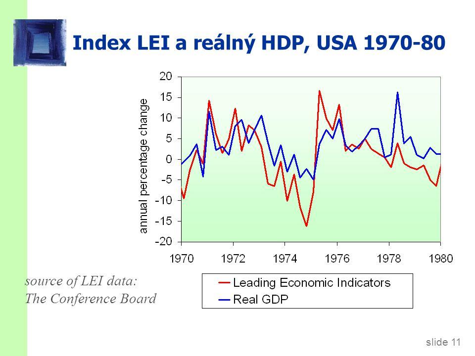 Index LEI a reálný HDP, USA 1980-90