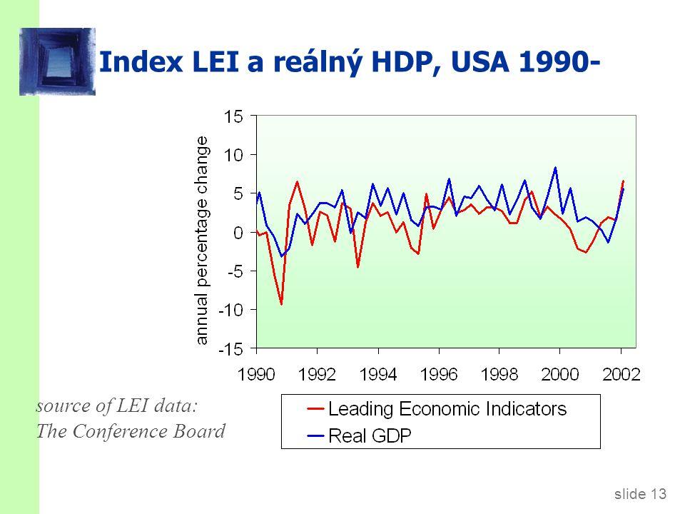 USA: Chyby při prognózování recese roku 1982
