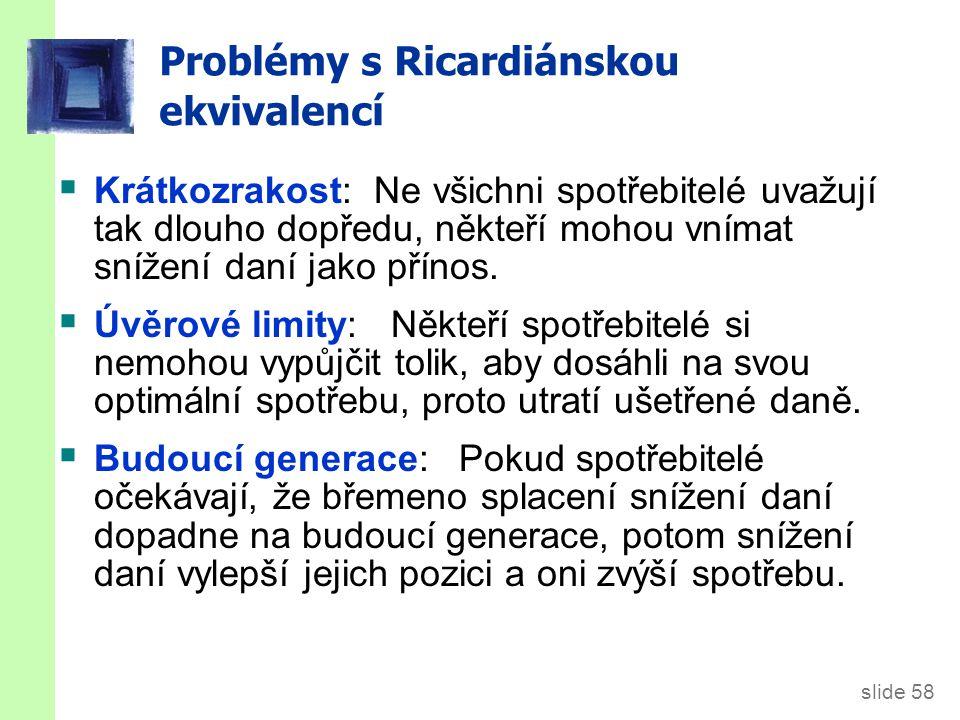 Důkaz proti Ricardiánské ekvivalenci