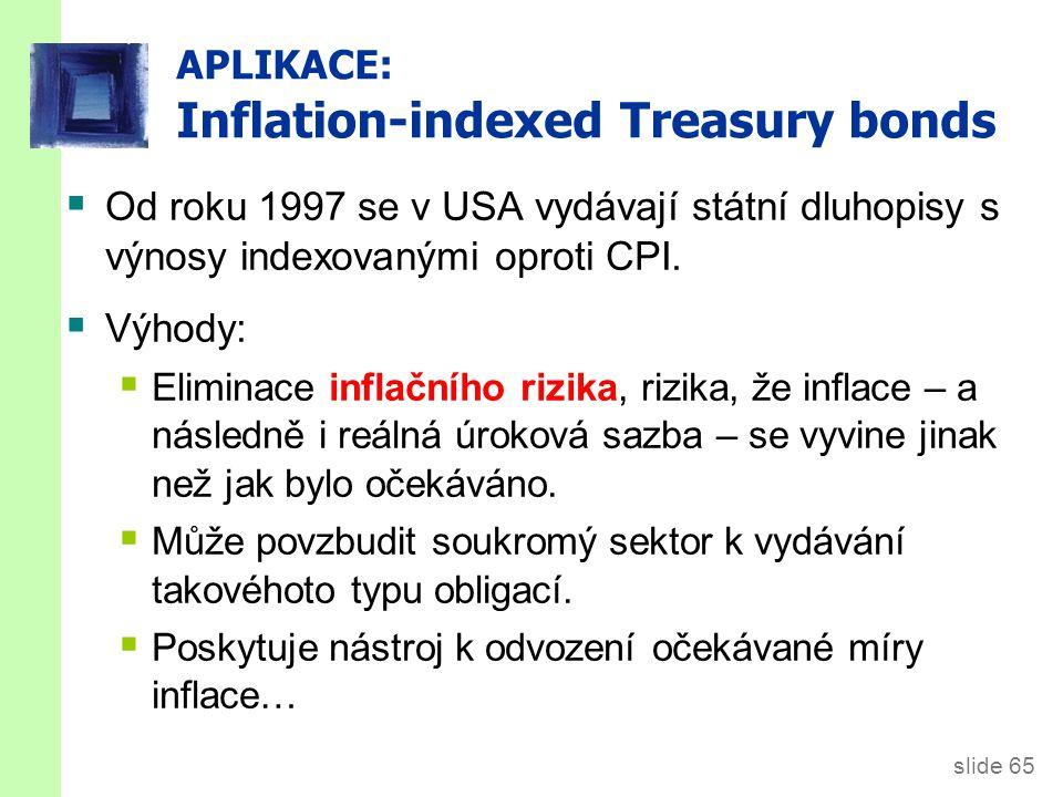 APLIKACE: Inflation-indexed Treasury bonds