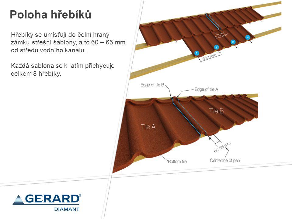 Poloha hřebíků Hřebíky se umisťují do čelní hrany zámku střešní šablony, a to 60 – 65 mm od středu vodního kanálu.