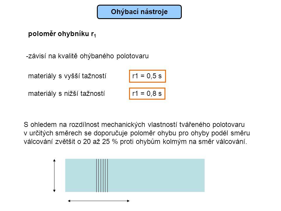 Ohýbací nástroje poloměr ohybníku r1. -závisí na kvalitě ohýbaného polotovaru. materiály s vyšší tažností.