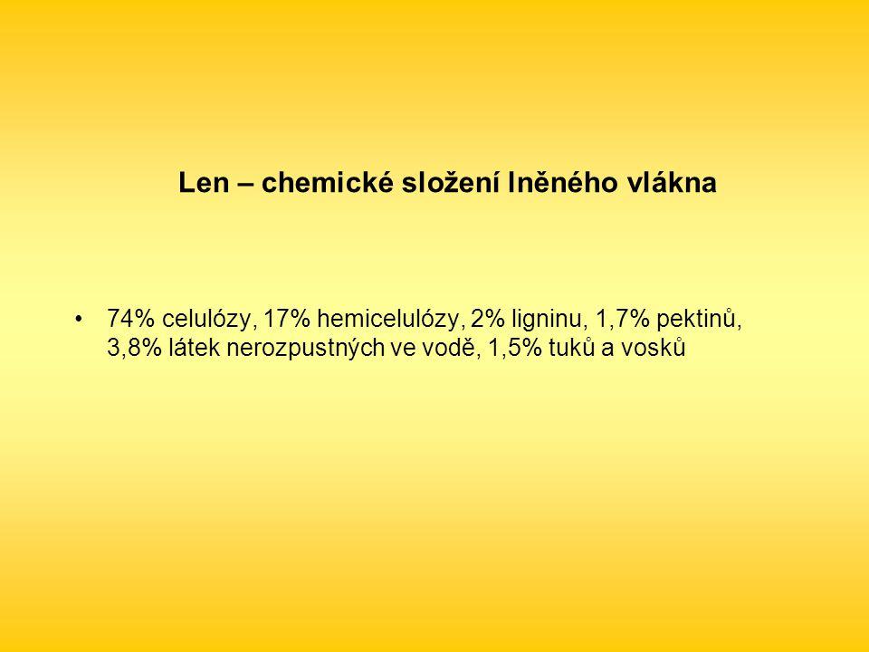 Len – chemické složení lněného vlákna