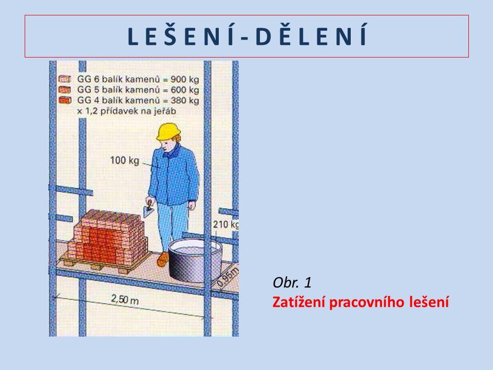 L E Š E N Í - D Ě L E N Í Obr. 1 Zatížení pracovního lešení
