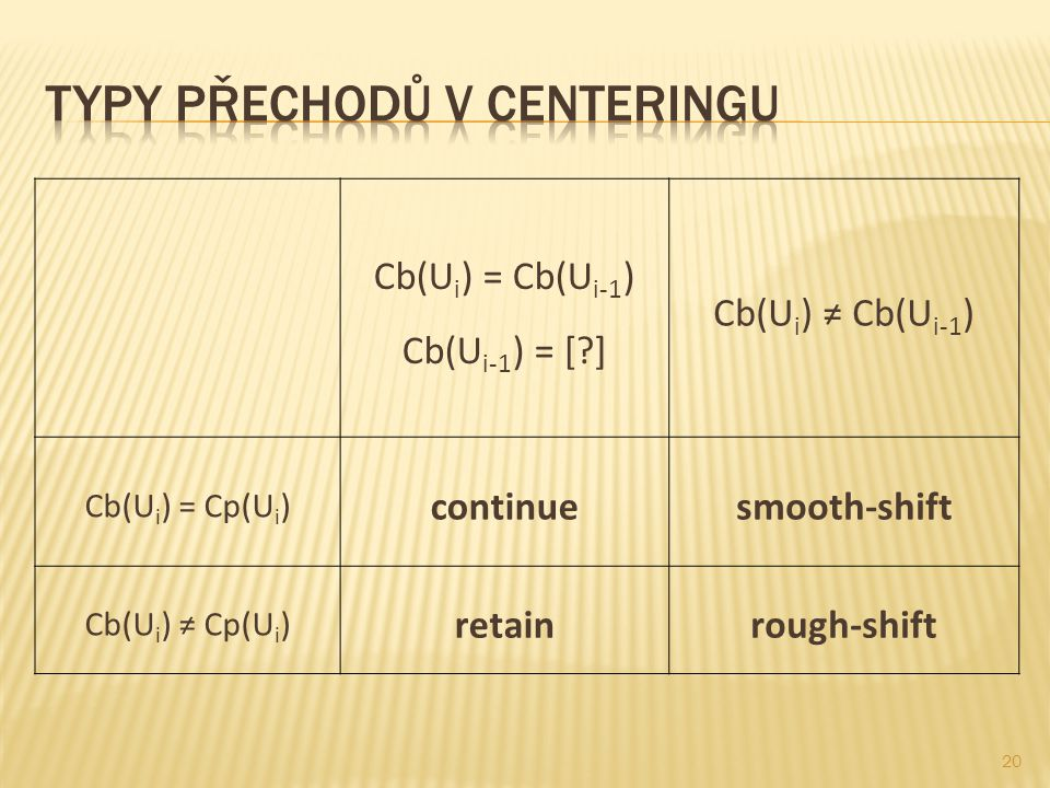typy přechodů v centeringu