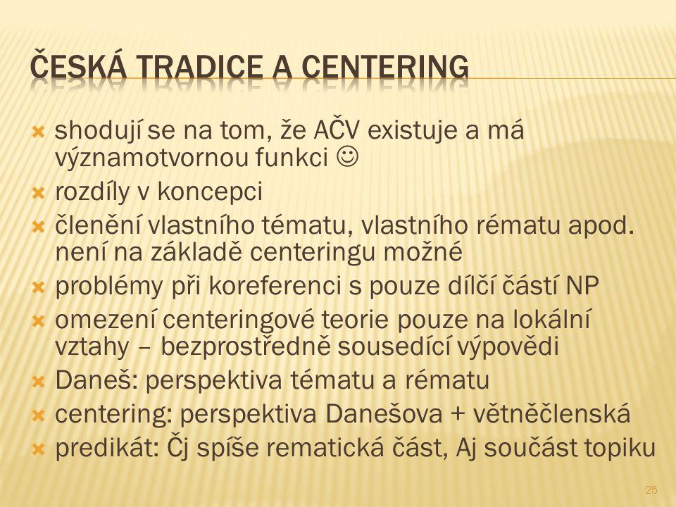 česká tradice a centering