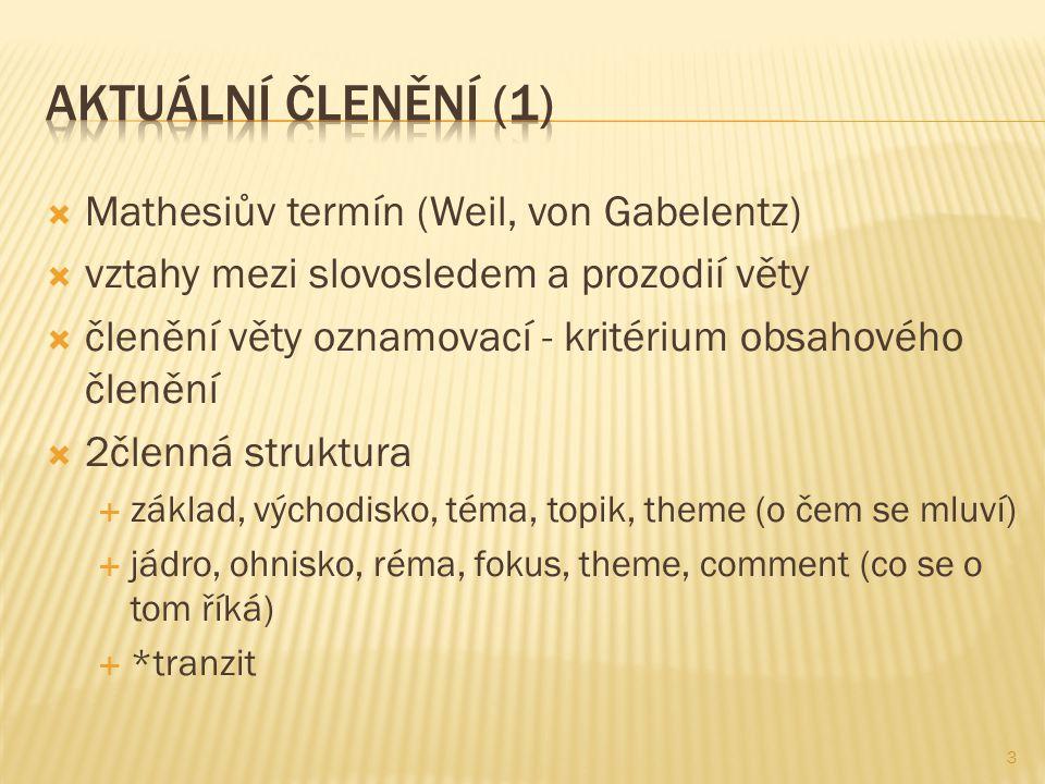 aktuální členění (1) Mathesiův termín (Weil, von Gabelentz)