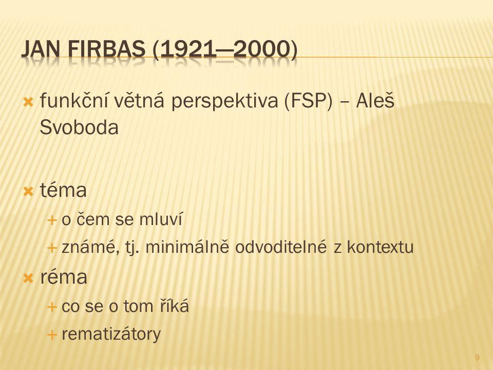 Jan Firbas (1921—2000) funkční větná perspektiva (FSP) – Aleš Svoboda