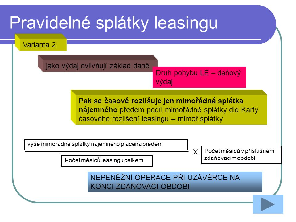 Pravidelné splátky leasingu