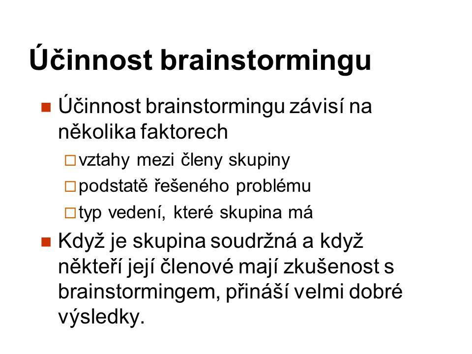 Účinnost brainstormingu