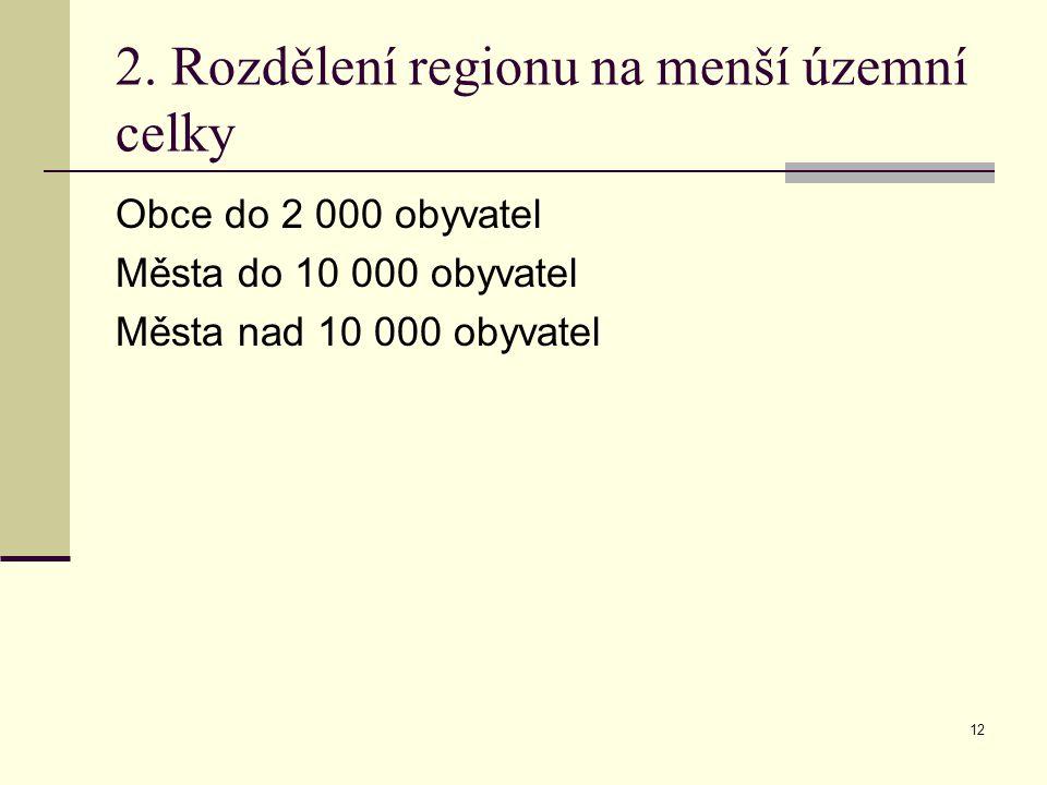 2. Rozdělení regionu na menší územní celky