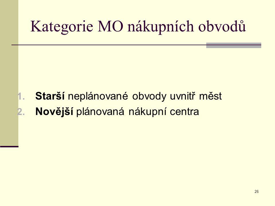 Kategorie MO nákupních obvodů