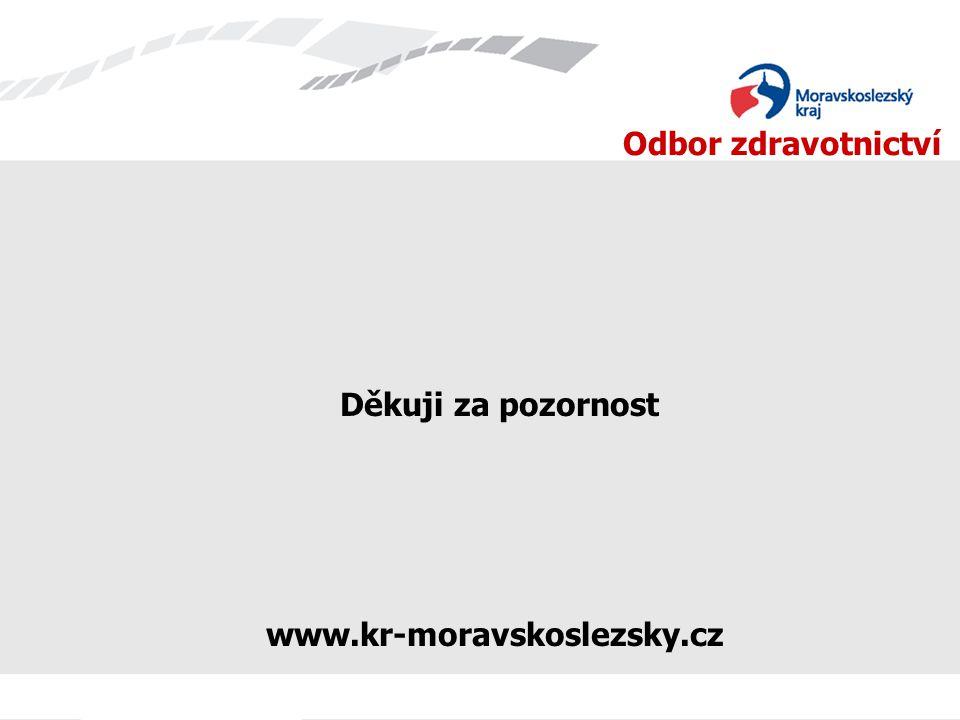 Děkuji za pozornost www.kr-moravskoslezsky.cz