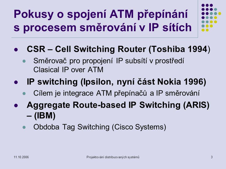 Pokusy o spojení ATM přepínání s procesem směrování v IP sítích