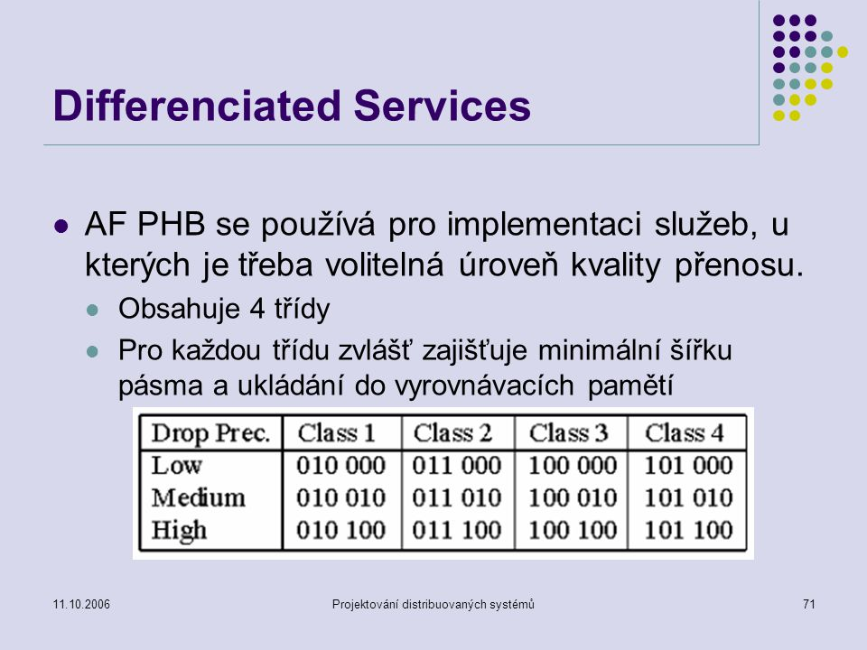 Differenciated Services