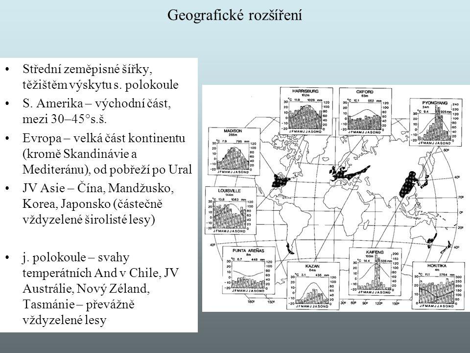 Geografické rozšíření