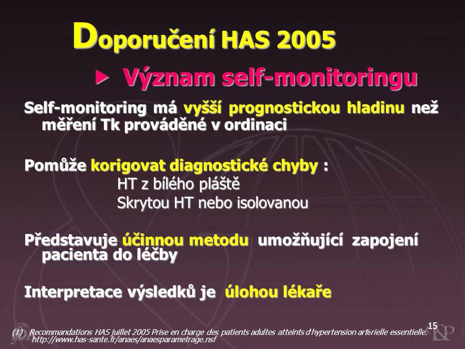 Doporučení HAS 2005 Význam self-monitoringu